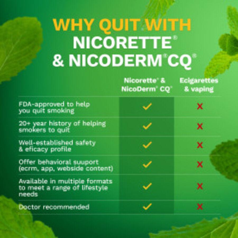 Nicorette Mini Nicotine Lozenges, Mint, 2mg, 81 ct, , large image number 7
