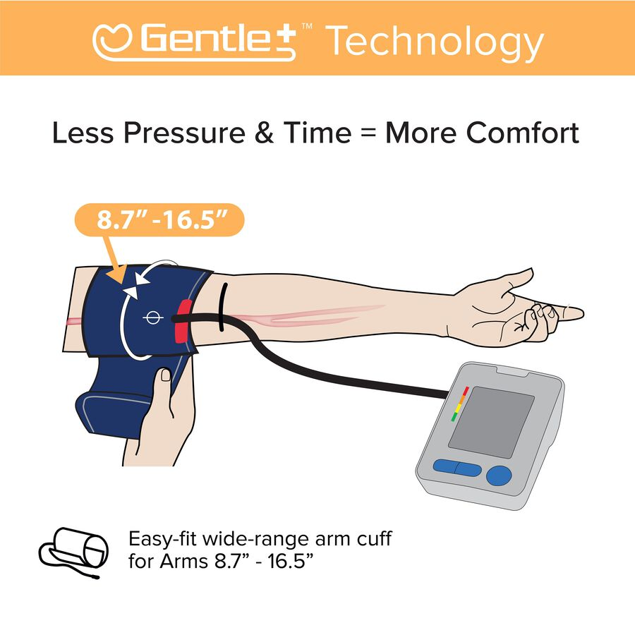 Caring Mill® Series 500 Upper Arm Blood Pressure Monitor, , large image number 4