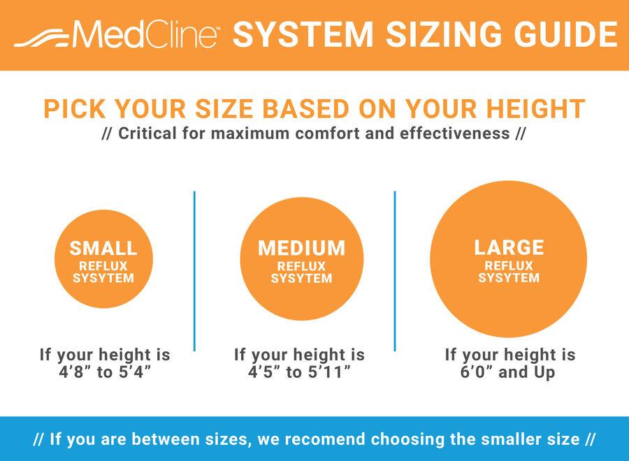 MedCline Acid Reflux Relief System, , large image number 1