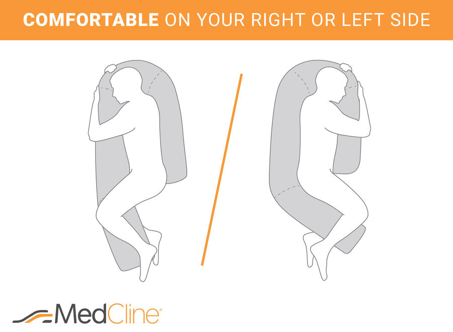 MedCline Therapeutic Body Pillow, Small, , large image number 4