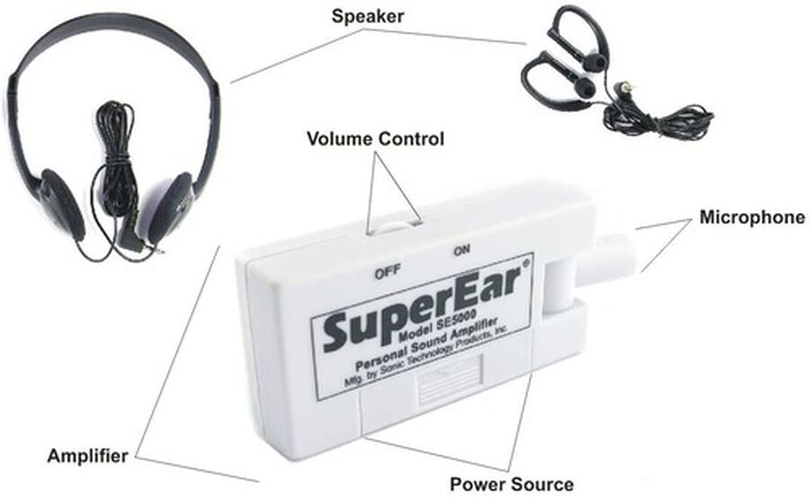 SuperEar SE5000 Original Slim and Directable Personal Sound Amplifier, , large image number 4