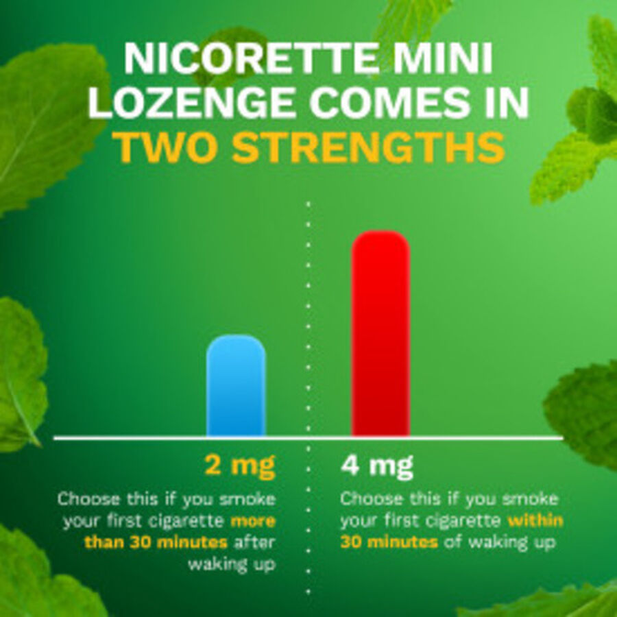 Nicorette Nicotine Lozenges, Mint, 4mg, 81 ct, , large image number 3
